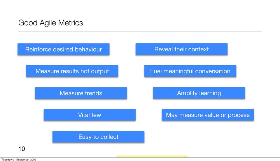 meaningful conversation Measure trends Amplify