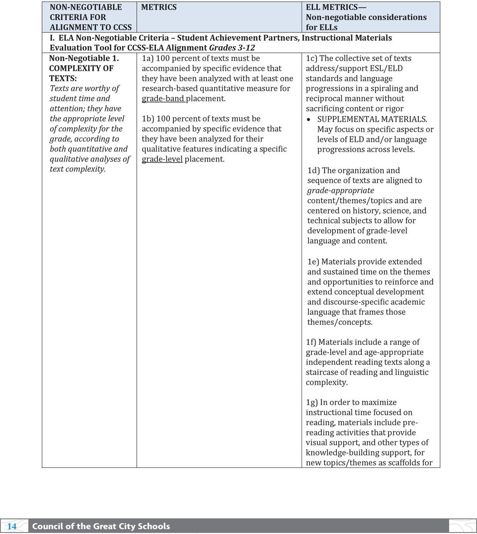 NON-NEGOTIABLE CRITERIA FOR ALIGNMENT TO CCSS METRICS ELL METRICS Non-negotiable considerations for ELLs I.