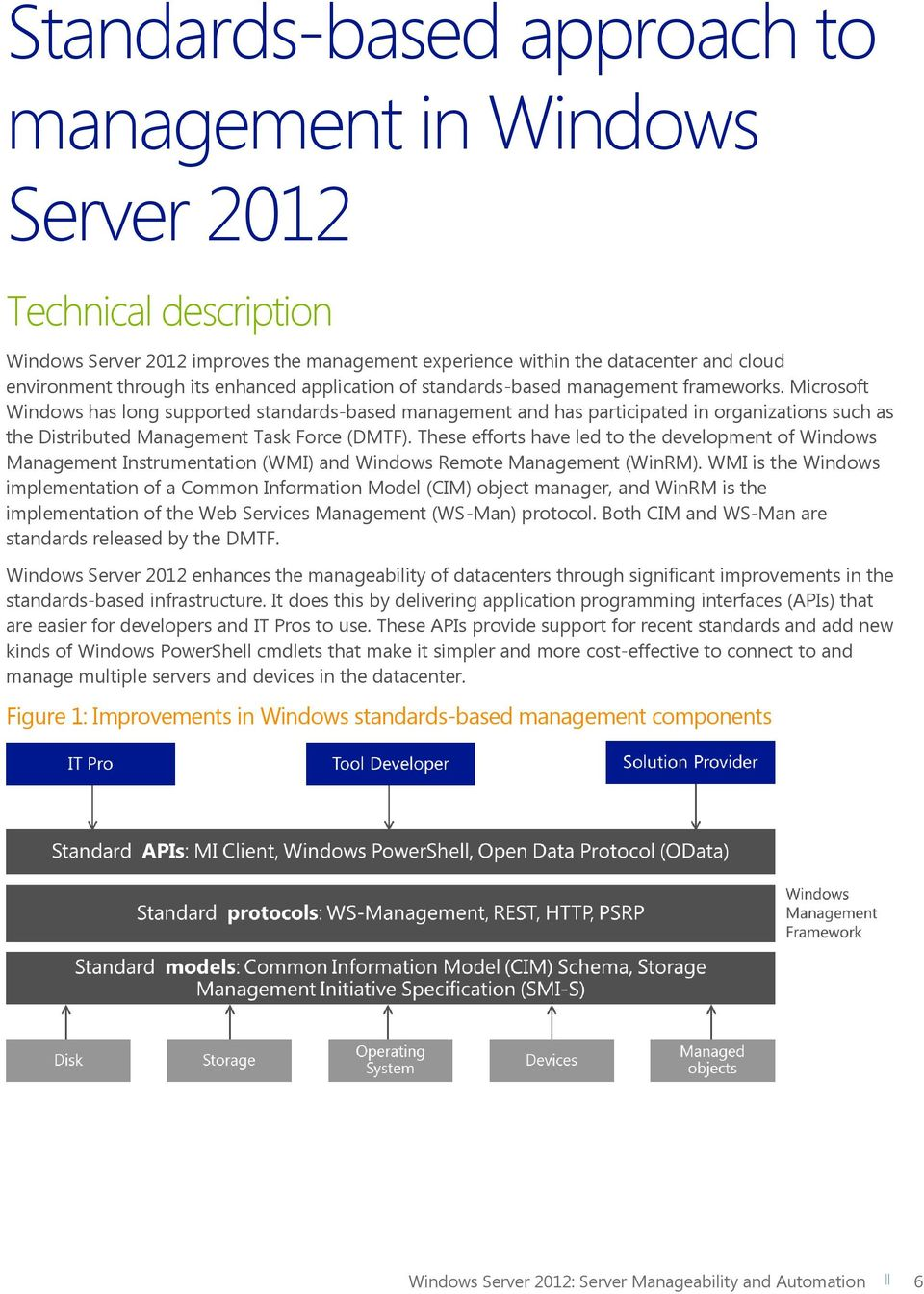 Microsoft Windows has long supported standards-based management and has participated in organizations such as the Distributed Management Task Force (DMTF).
