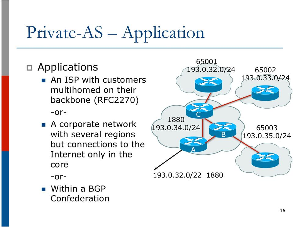 to the Internet only in the core -or- n Within a BGP Confederation 65001 193.0.32.