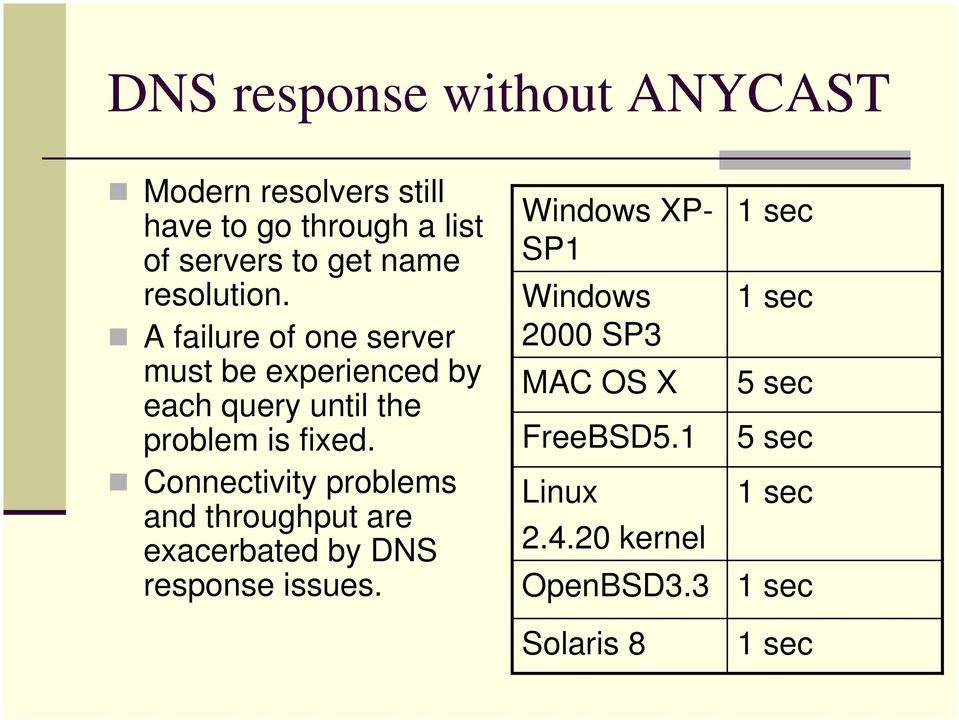 Connectivity problems and throughput are exacerbated by DNS response issues.