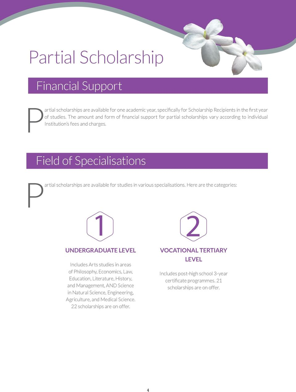 Field of Specialisations Partial scholarships are available for studies in various specialisations.