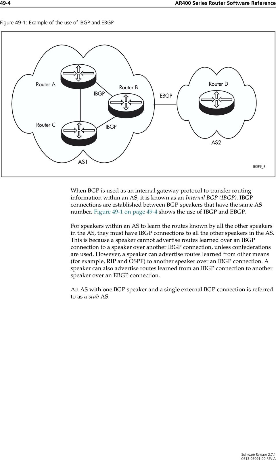 Figure 49-1 on page 49-4 shows the use of IBGP and EBGP.