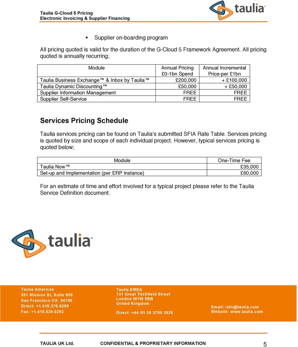 + 50,000 Supplier Infrmatin Management FREE FREE Supplier Self-Service FREE FREE Services Pricing Schedule Taulia services pricing can be fund n Taulia s submitted SFIA Rate Table.