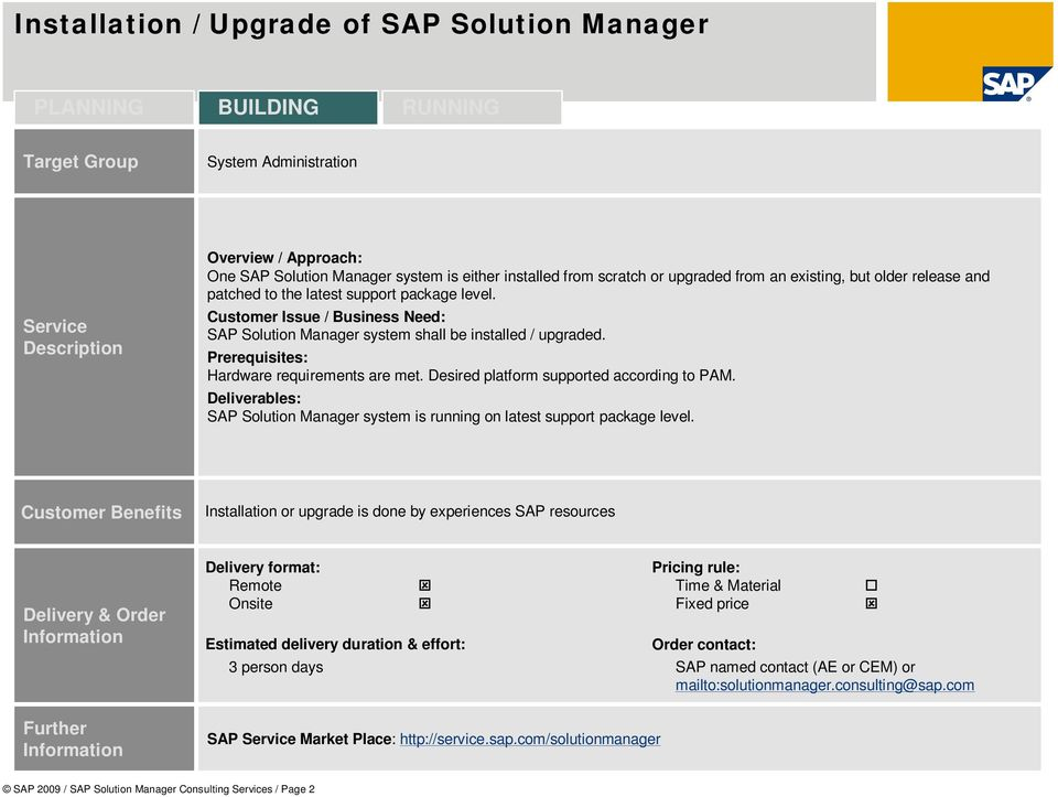 SAP Solution Manager system shall be installed / upgraded. Hardware requirements are met. Desired platform supported according to PAM.