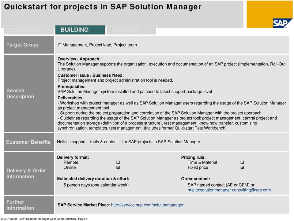 SAP Solution Manager system installed and patched to latest support package level - Workshop with project manager as well as SAP Solution Manager users regarding the usage of the SAP Solution Manager