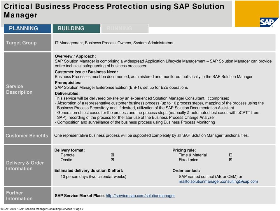 Business Processes must be documented, administered and monitored holistically in the SAP Solution Manager SAP Solution Manager Enterprise Edition (EhP1), set up for E2E operations This service will