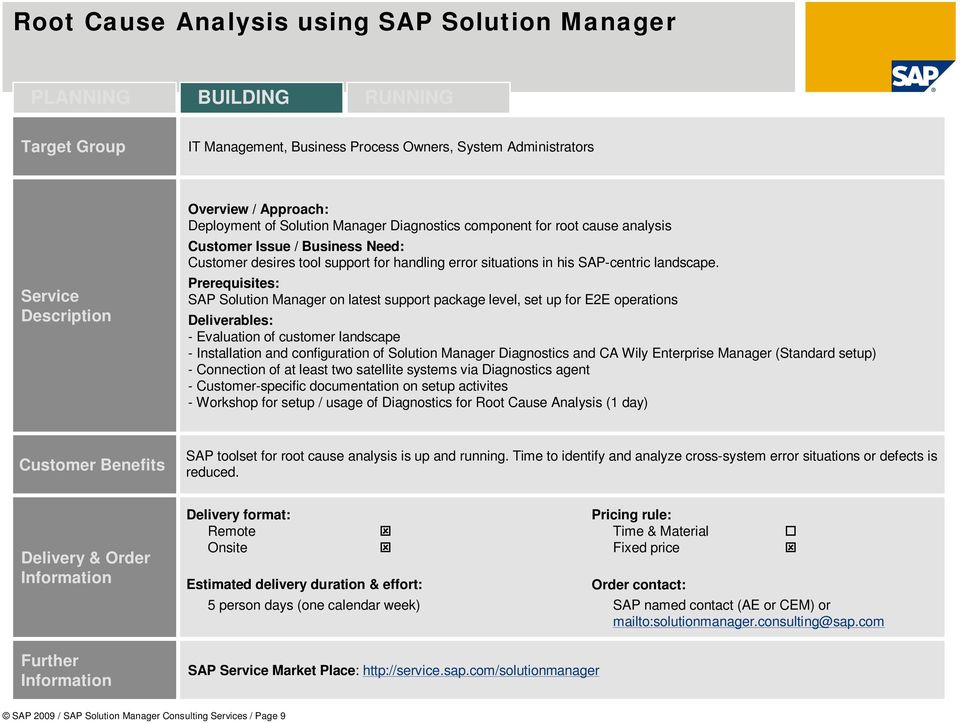 SAP Solution Manager on latest support package level, set up for E2E operations - Evaluation of customer landscape - Installation and configuration of Solution Manager Diagnostics and CA Wily