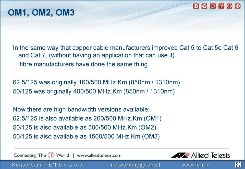Km (850nm / 1310nm) 50/125 was originally 400/500 MHz.Km (850nm / 1310nm) Now there are high bandwidth versions available: 62.