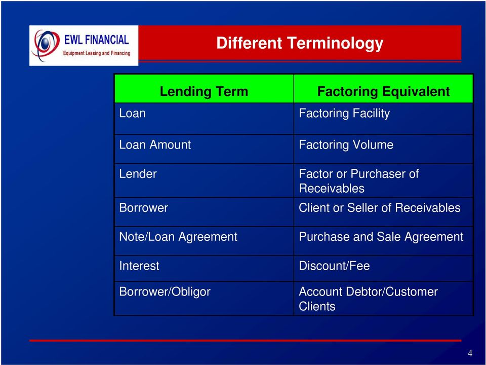 Borrower/Obligor Factoring Volume Factor or Purchaser of Receivables Client