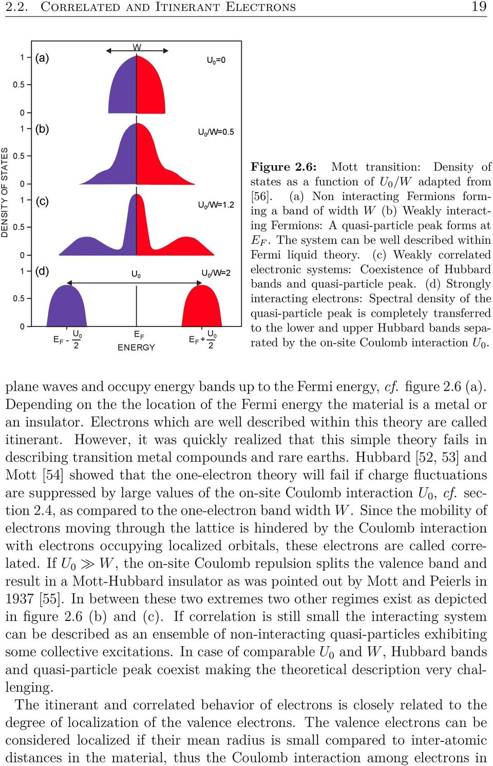 (a) Non interacting Fermions forming a band of width W (b) Weakly interacting Fermions: A quasi-particle peak forms at E F. The system can be well described within Fermi liquid theory.