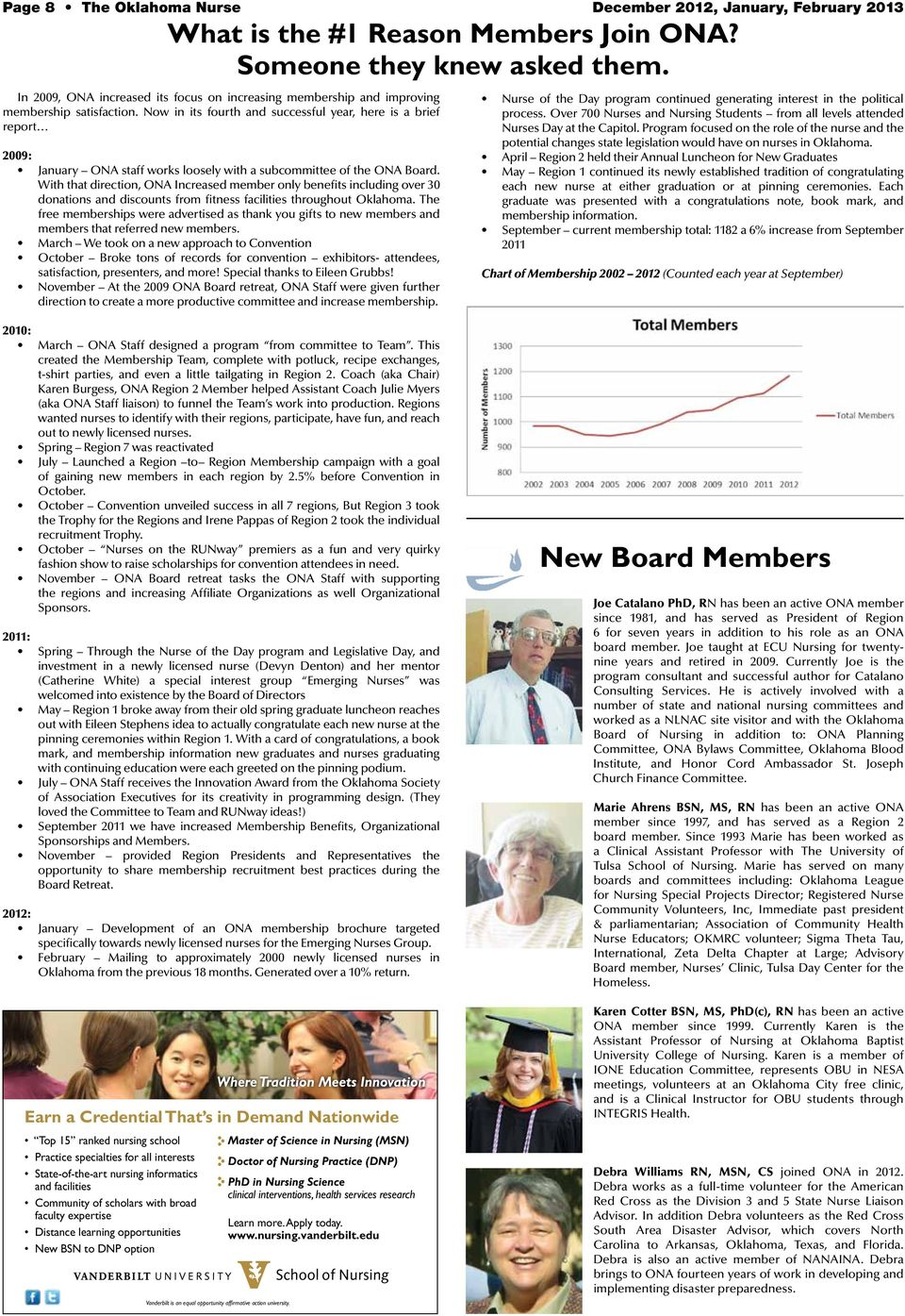 Now in its fourth and successful year, here is a brief report 2009: January ONA staff works loosely with a subcommittee of the ONA Board.