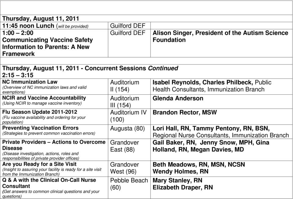 Accountability (Using NCIR to manage vaccine inventory) Flu Season Update 2011-2012 (Flu vaccine availability and ordering for your population) Preventing Vaccination Errors (Strategies to prevent