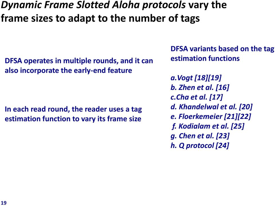 to vary its frame size DFSA variants based on the tag estimation functions a.vogt [18][19] b. Zhen et al. [16] c.