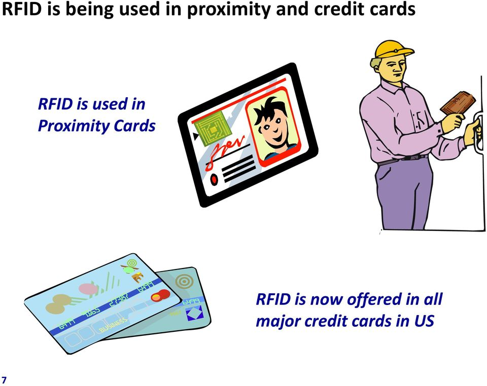 Proximity Cards RFID is now