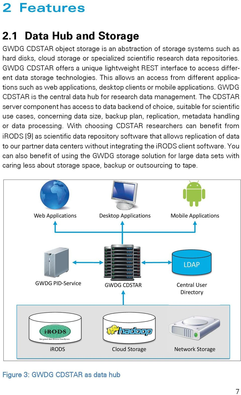 This allows an access from different applications such as web applications, desktop clients or mobile applications. GWDG CDSTAR is the central data hub for research data management.