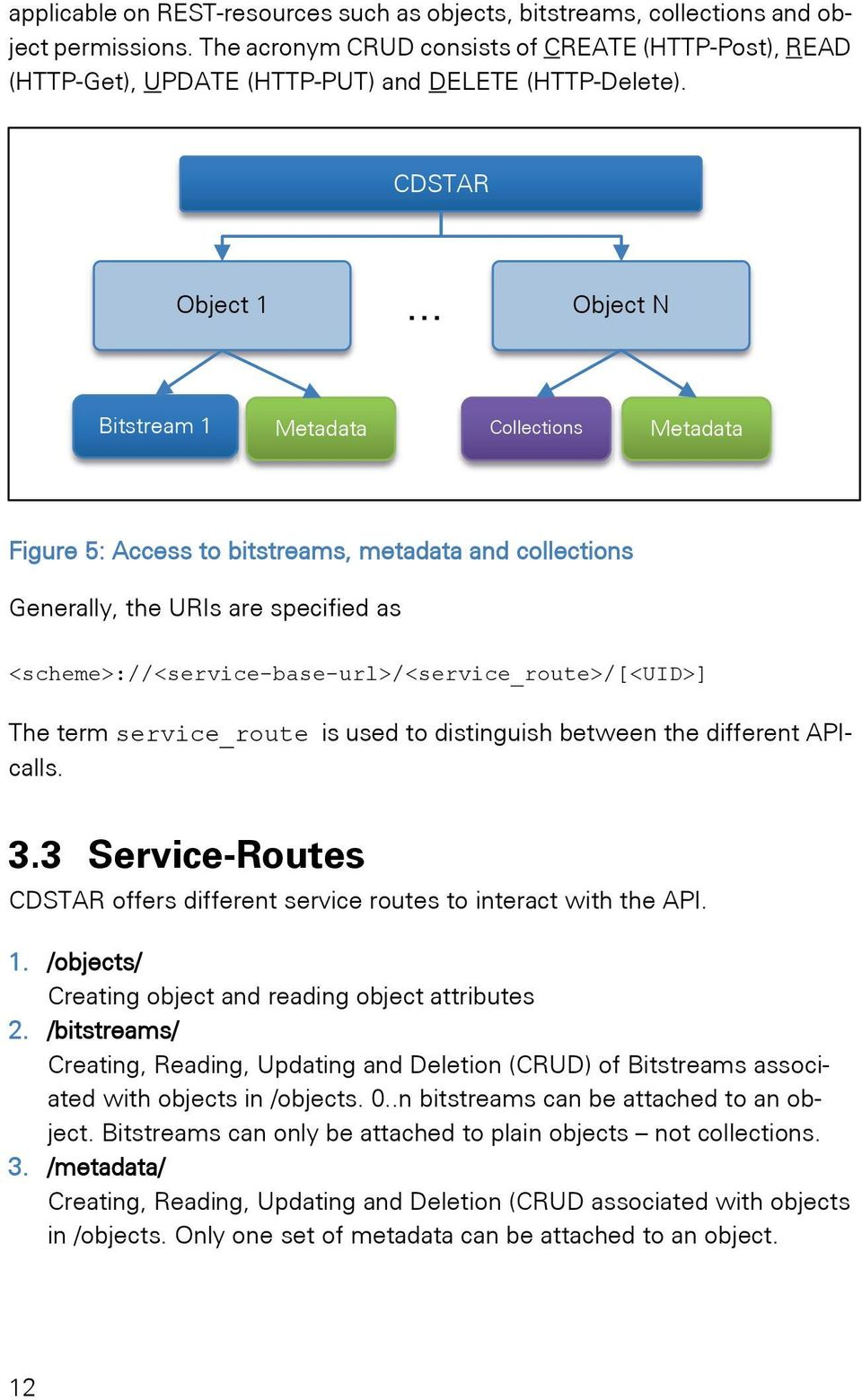CDSTAR Object 1 Object N Bitstream 1 Metadata Collections Metadata Figure 5: Access to bitstreams, metadata and collections Generally, the URIs are specified as