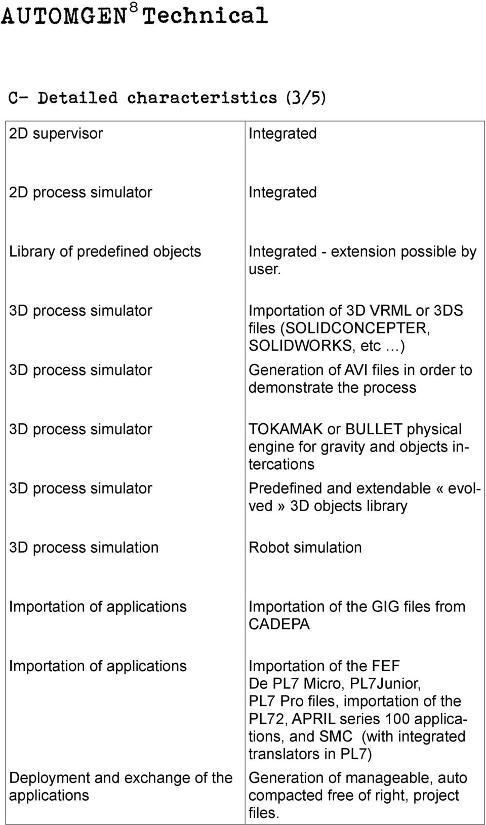 Importation of 3D VRML or 3DS files (SOLIDCONCEPTER, SOLIDWORKS, etc ) Generation of AVI files in order to demonstrate the process TOKAMAK or BULLET physical engine for gravity and objects