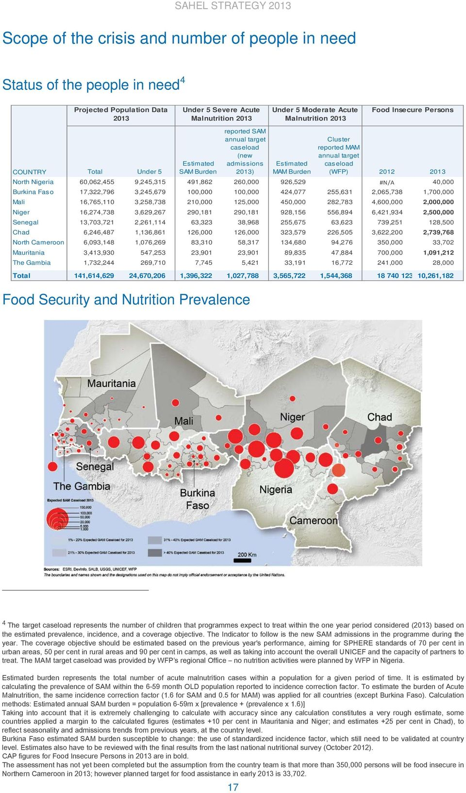 caseload (WFP) 2012 2013 North Nigeria 60,062,455 9,245,315 491,862 260,000 926,529 #N/A 40,000 Burkina Faso 17,322,796 3,245,679 100,000 100,000 424,077 255,631 2,065,738 1,700,000 Mali 16,765,110