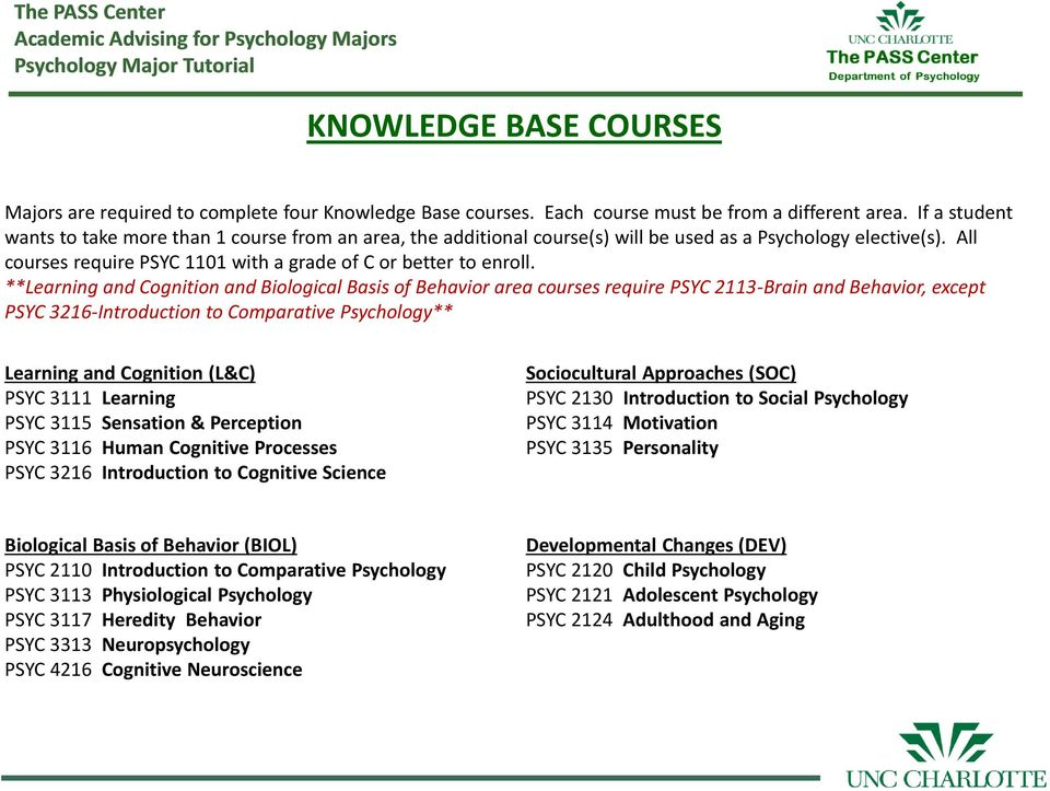 **Learning and Cognition and Biological Basis of Behavior area courses require PSYC 2113-Brain and Behavior, except PSYC 3216-Introduction to Comparative Psychology** Learning and Cognition (L&C)