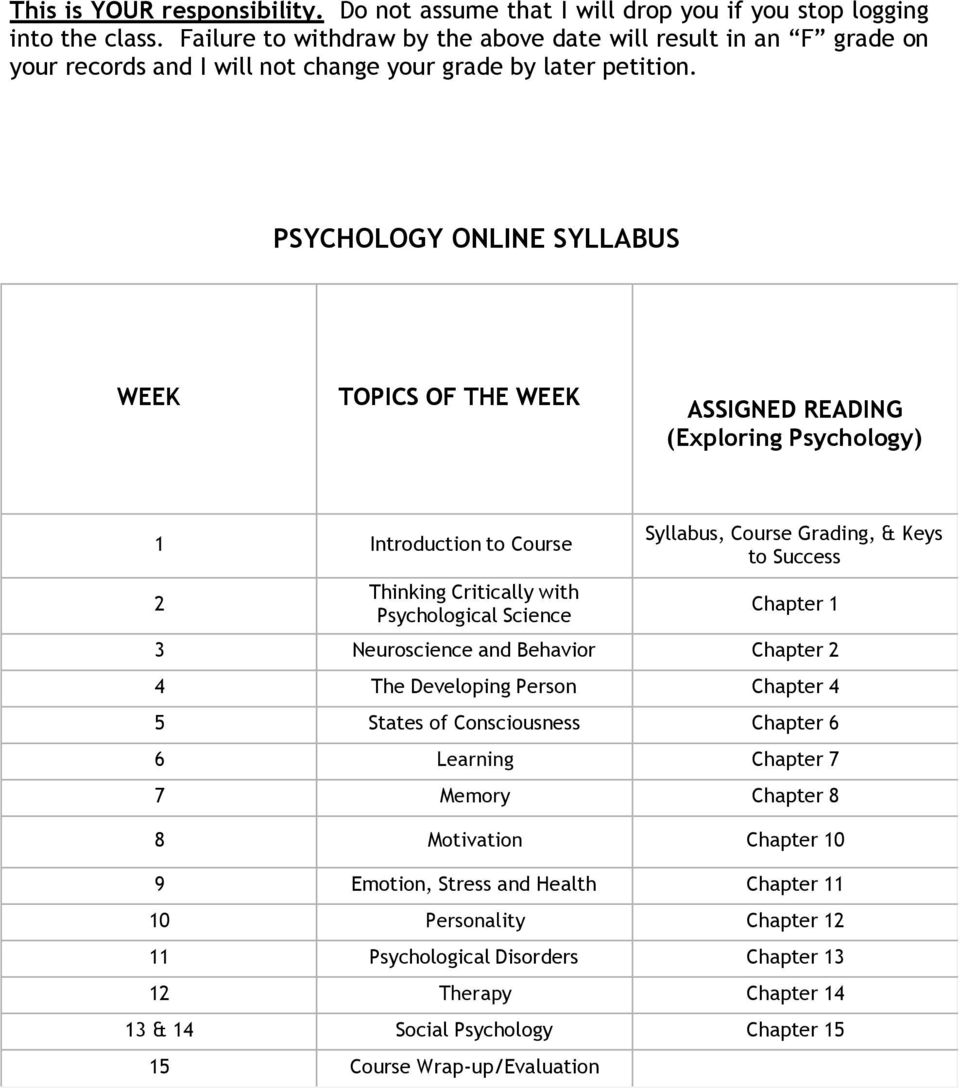 PSYCHOLOGY ONLINE SYLLABUS WEEK TOPICS OF THE WEEK ASSIGNED READING (Exploring Psychology) 1 Introduction to Course 2 Thinking Critically with Psychological Science Syllabus, Course Grading, & Keys