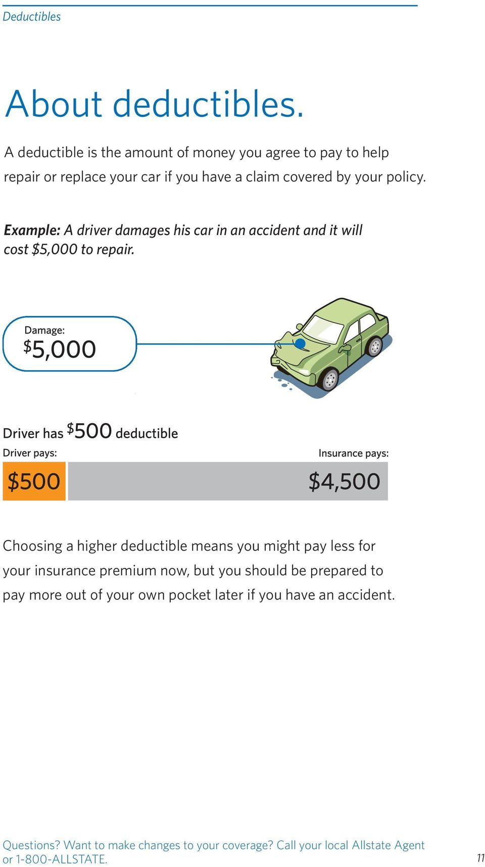 Example: A driver damages his car in an accident and it will cost $5,000 to repair.