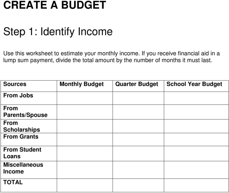 Table to create your own monthly, quarterly, and school year budget from different sources.