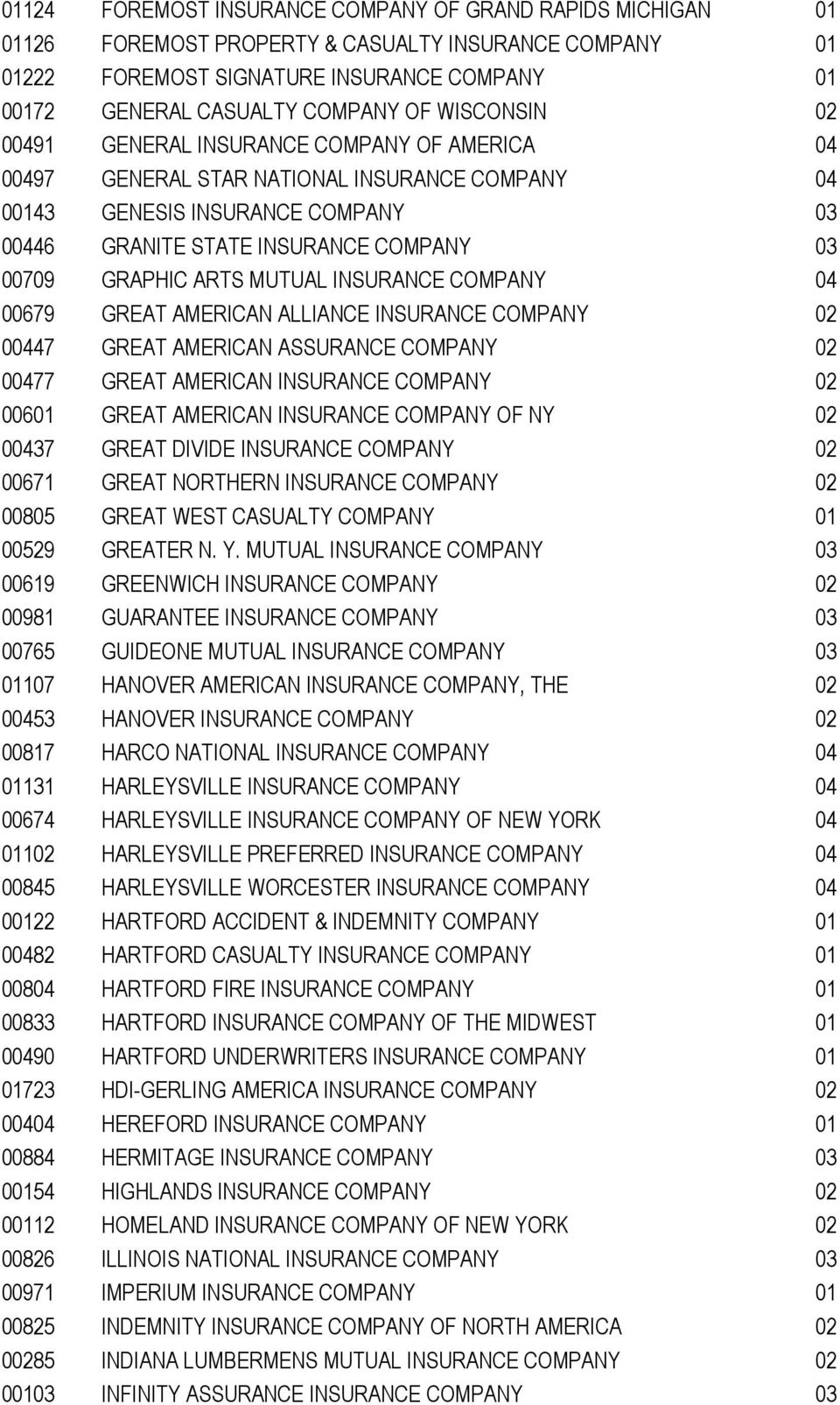 ARTS MUTUAL INSURANCE COMPANY 04 00679 GREAT AMERICAN ALLIANCE INSURANCE COMPANY 02 00447 GREAT AMERICAN ASSURANCE COMPANY 02 00477 GREAT AMERICAN INSURANCE COMPANY 02 00601 GREAT AMERICAN INSURANCE