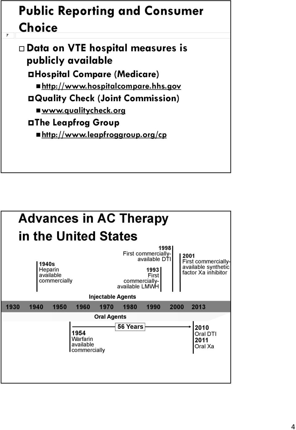 org/cp Advances in AC Therapy in the United States 1940s Heparin available commercially Injectable Agents 1998 First commerciallyavailable DTI 1993 First