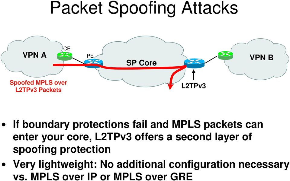 your core, L2TPv3 offers a second layer of spoofing protection Very