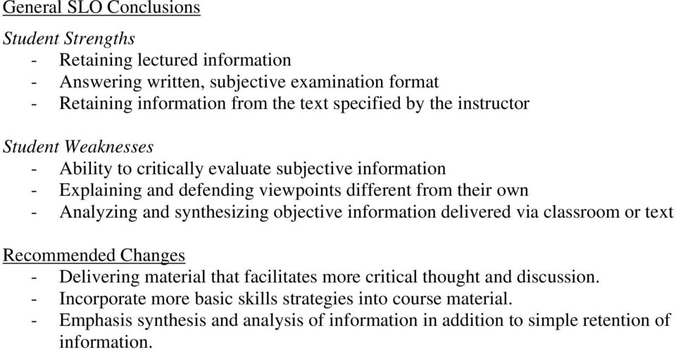 Analyzing and synthesizing objective information delivered via classroom or text Recommended Changes - Delivering material that facilitates more critical thought and