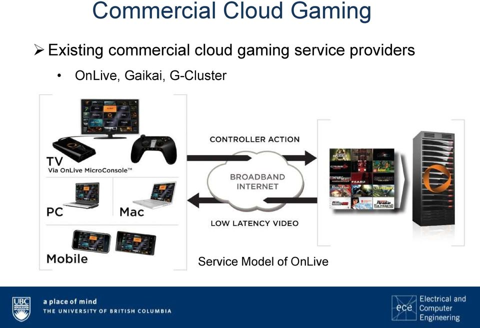 gaming service providers
