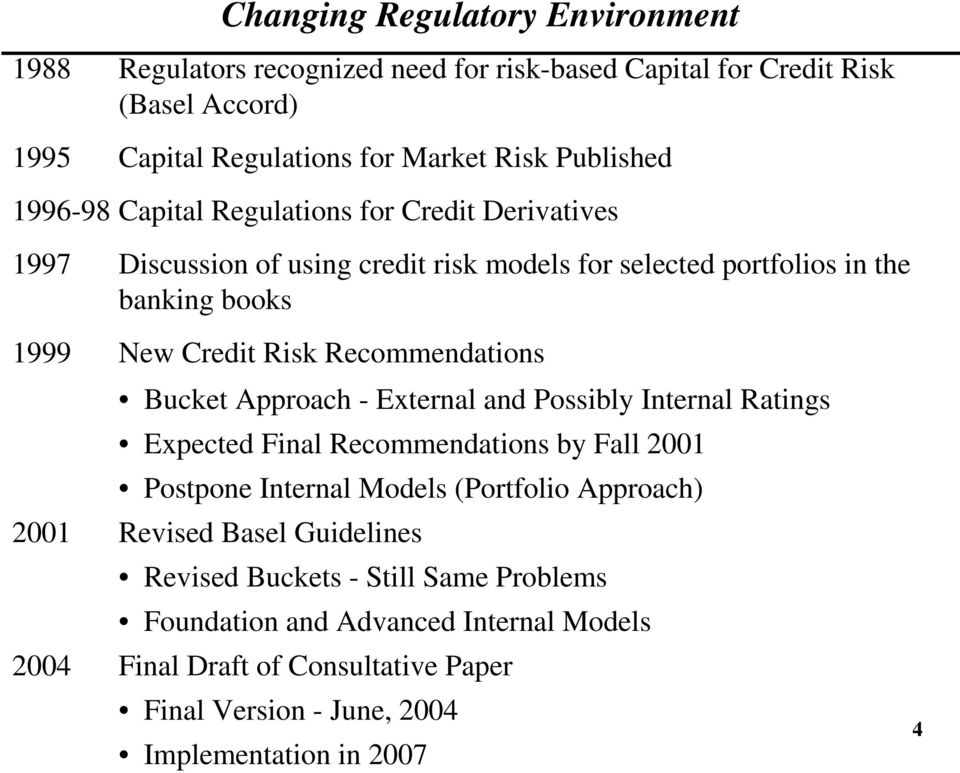Recommendations Bucket Approach - External and Possibly Internal Ratings Expected Final Recommendations by Fall 2001 Postpone Internal Models (Portfolio Approach) 2001