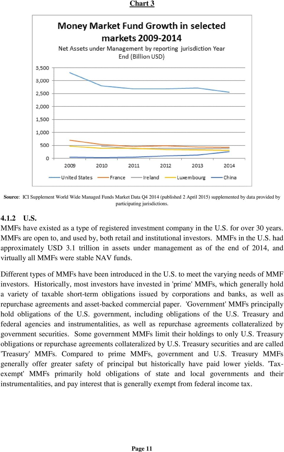 1 trillion in assets under management as of the end of 2014, and virtually all MMFs were stable NAV funds. Different types of MMFs have been introduced in the U.S.