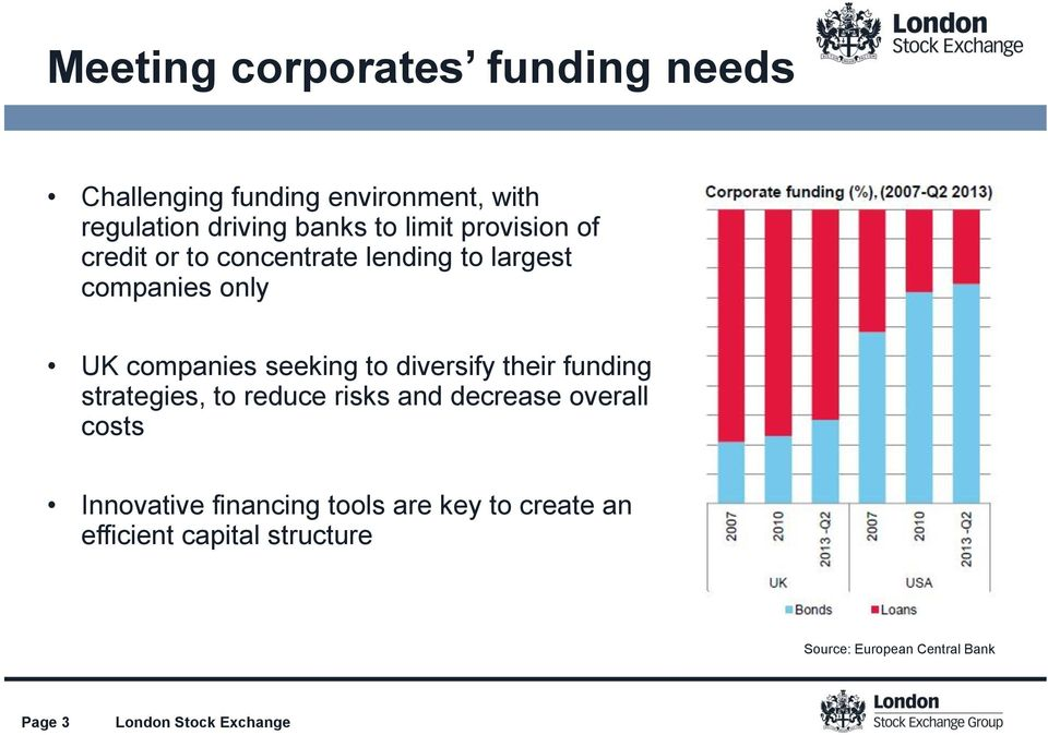 seeking to diversify their funding strategies, to reduce risks and decrease overall costs