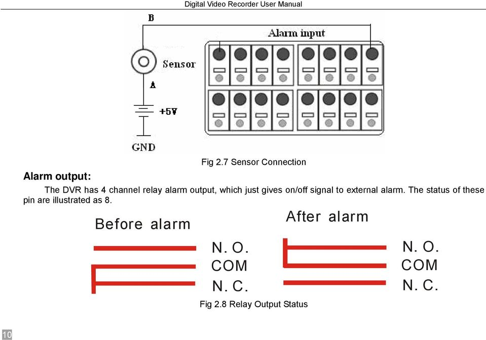 gives on/off signal to external alarm.