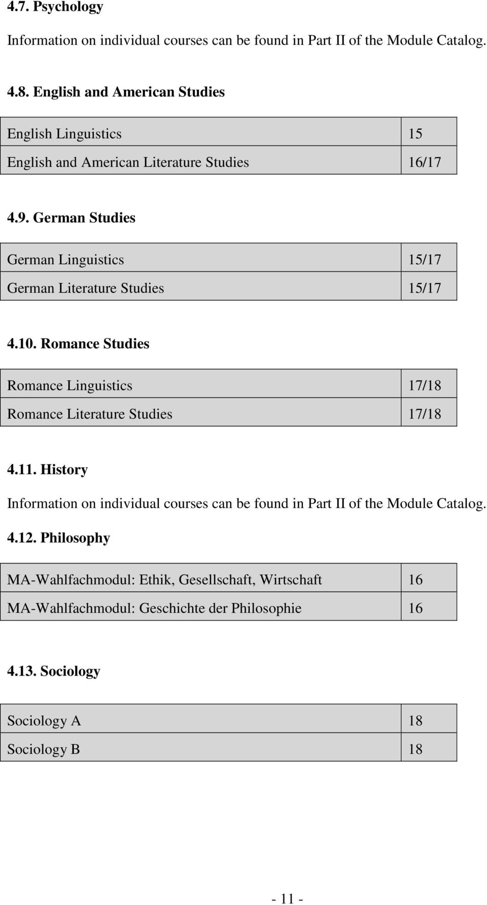 German Studies German Linguistics 15/17 German Literature Studies 15/17 4.10. Romance Studies Romance Linguistics 17/18 Romance Literature Studies 17/18 4.