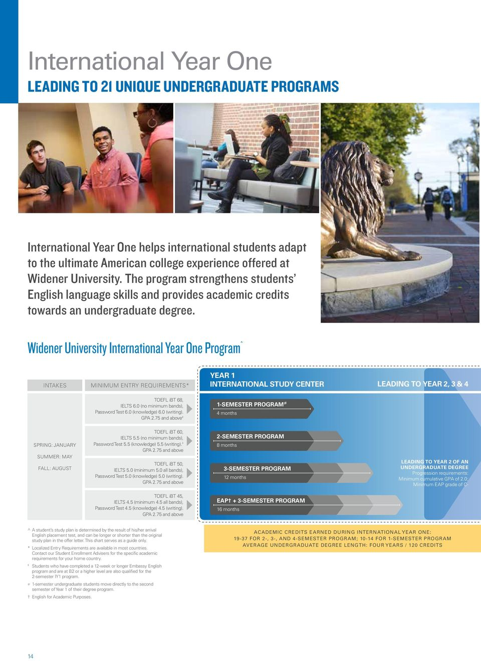 Widener University International Year One Program^ INTAKES MINIMUM ENTRY REQUIREMENTS* YEAR 1 INTERNATIONAL STUDY CENTER LEADING TO YEAR 2, 3 & 4 TOEFL ibt 68, IELTS 6.