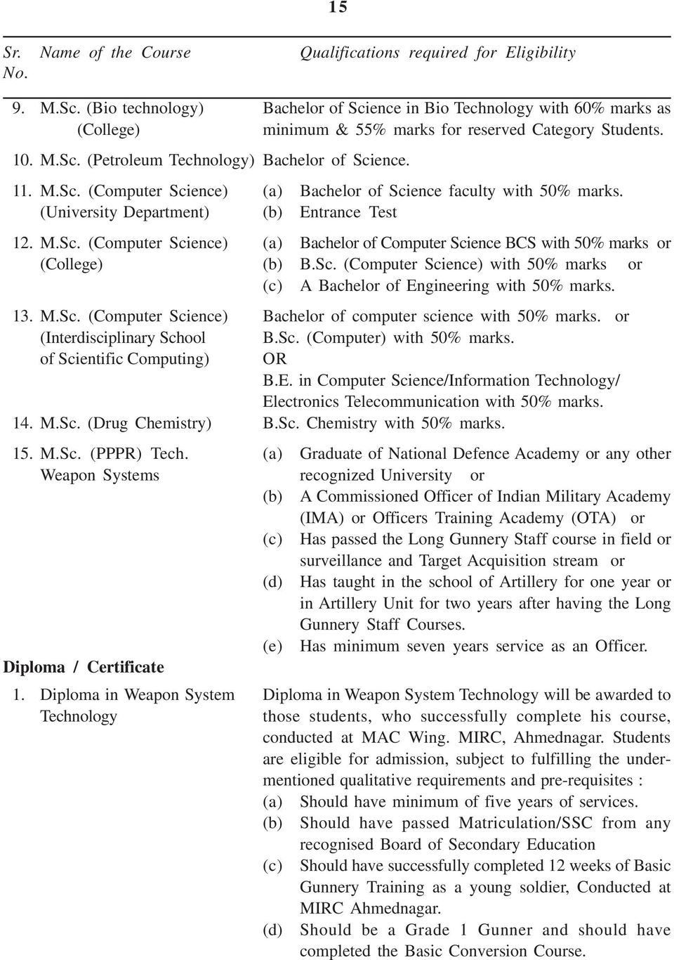 (University Department) (b) Entrance Test 12. M.Sc. (Computer Science) (a) Bachelor of Computer Science BCS with 50% marks or (College) (b) B.Sc. (Computer Science) with 50% marks or (c) A Bachelor of Engineering with 50% marks.