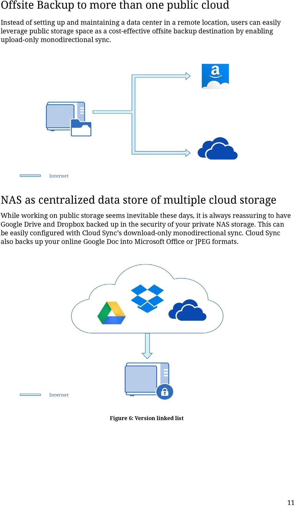 NAS as centralized data store of multiple cloud storage While working on public storage seems inevitable these days, it is always reassuring to have Google Drive and