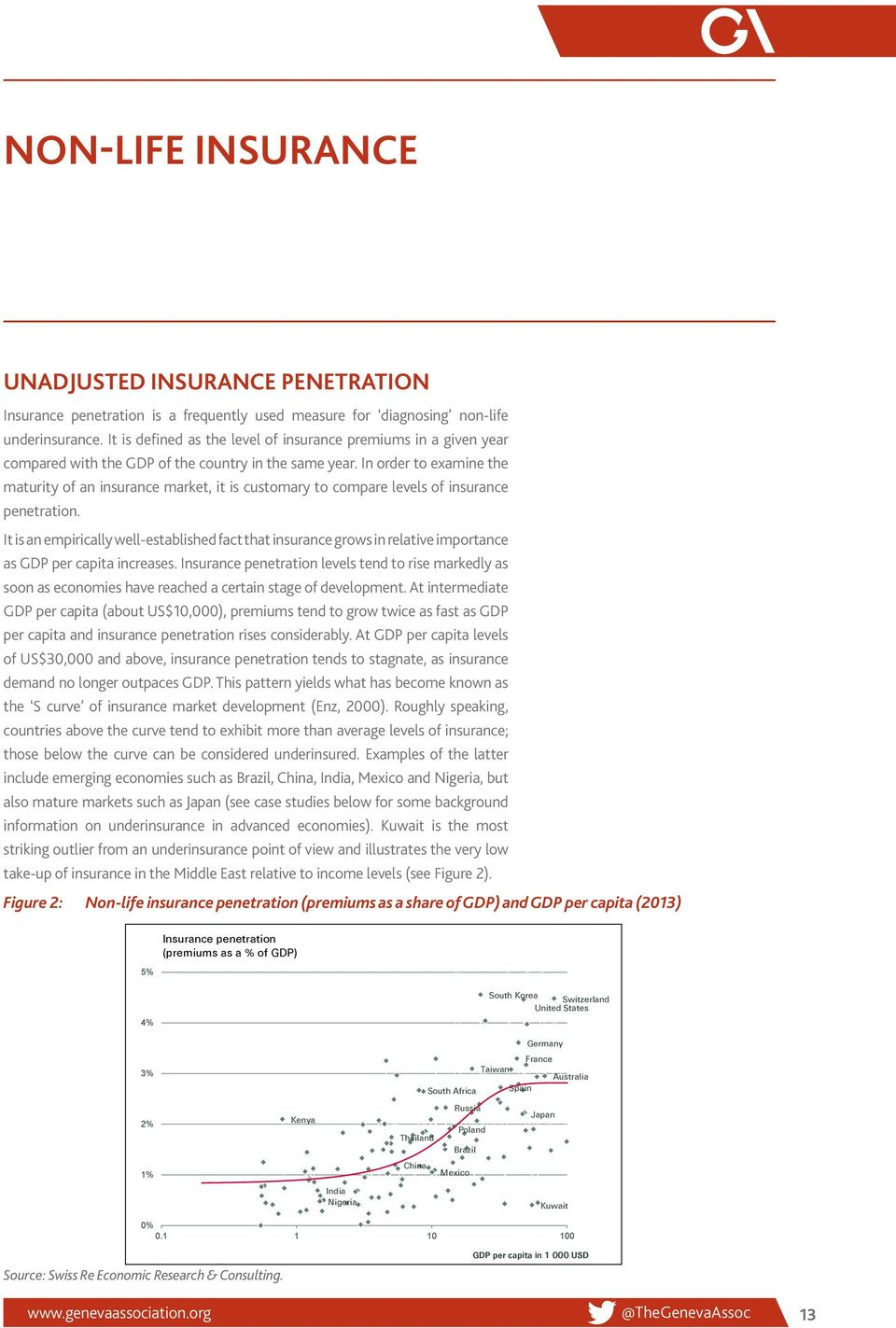 In order to examine the maturity of an insurance market, it is customary to compare levels of insurance penetration.