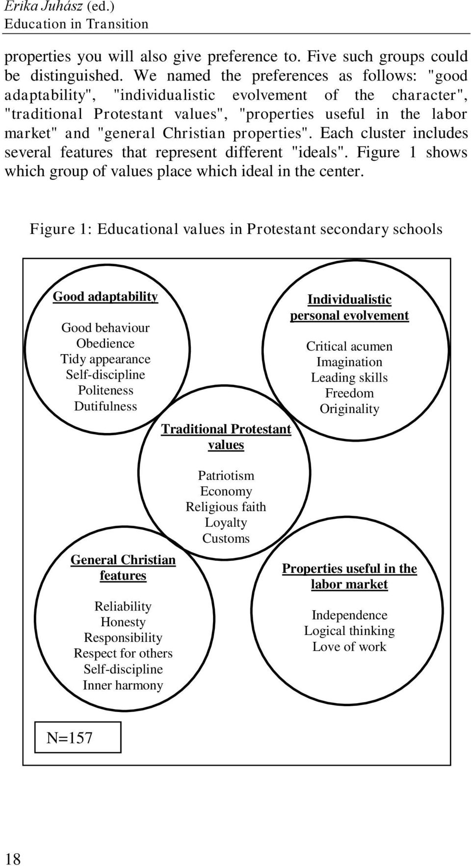 "Christian properties"". Each cluster includes several features that represent different ""ideals"". Figure 1 shows which group of values place which ideal in the center."