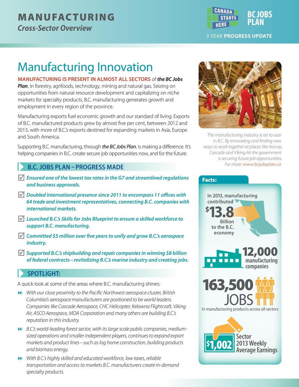 Manufacturing exports fuel economic growth and our standard of living. Exports of B.C. manufactured products grew by almost five per cent, between 2012 and 2013, with more of B.C. s exports destined for expanding markets in Asia, Europe and South America.