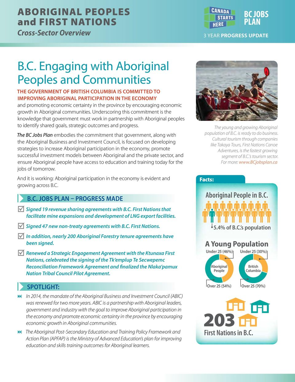 Engaging with Aboriginal Peoples and Communities THE GOVERNMENT OF BRITISH COLUMBIA IS COMMITTED TO IMPROVING ABORIGINAL PARTICIPATION IN THE ECONOMY and promoting economic certainty in the province