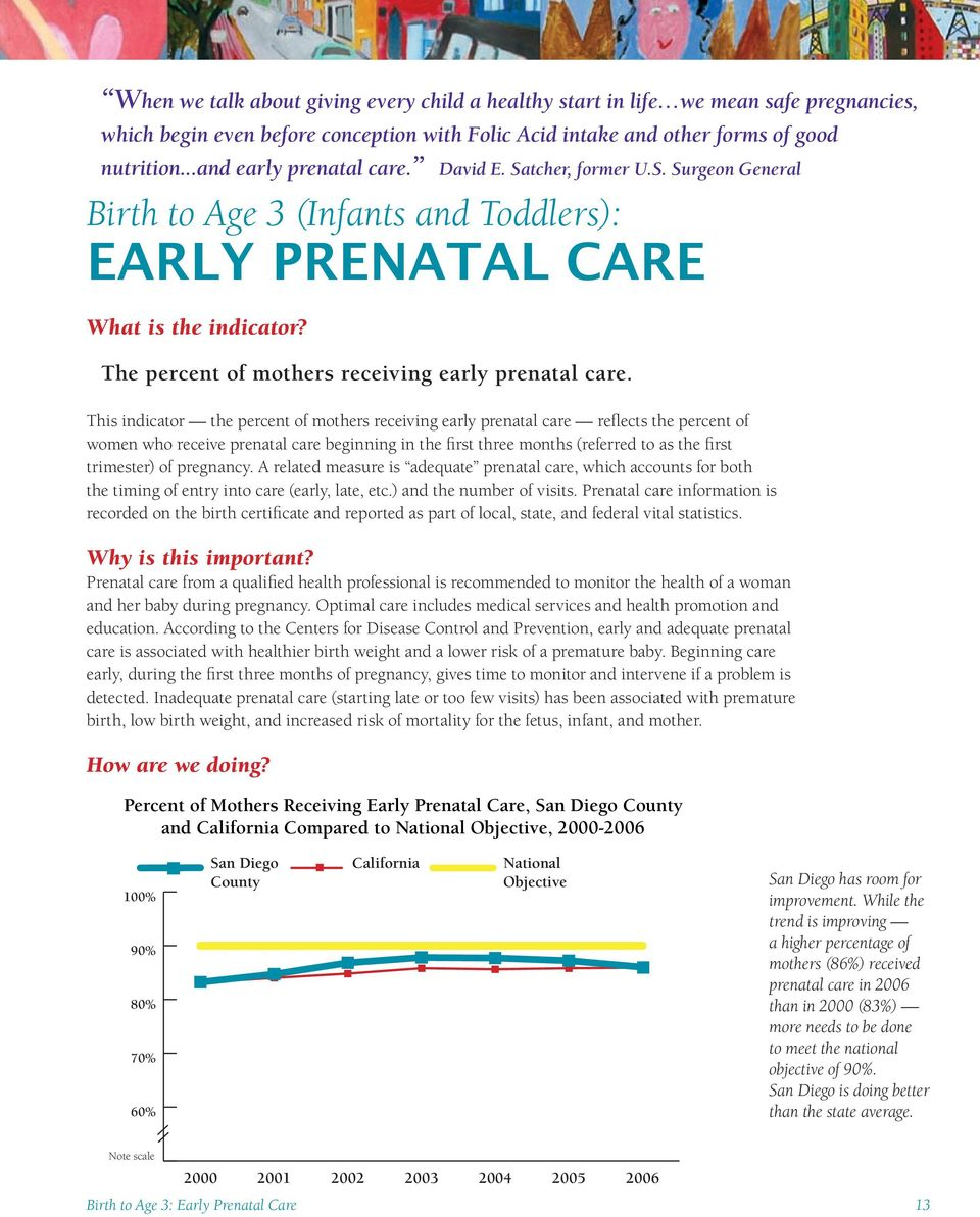 The percent of mothers receiving early prenatal care.
