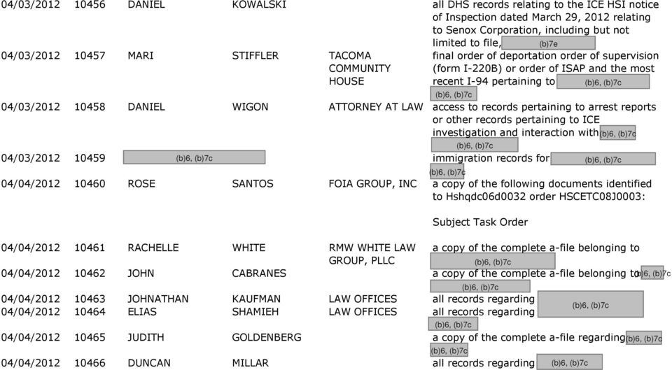 AT LAW access to records pertaining to arrest reports or other records pertaining to ICE investigation and interaction with 04/03/2012 10459 immigration records for 04/04/2012 10460 ROSE SANTOS FOIA