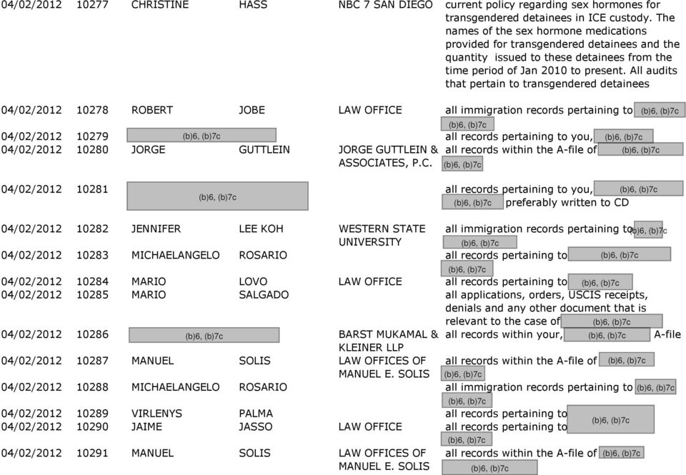 All audits that pertain to transgendered detainees 04/02/2012 10278 ROBERT JOBE LAW OFFICE all immigration records pertaining to 04/02/2012 10279 all records pertaining to you, 04/02/2012 10280 JORGE