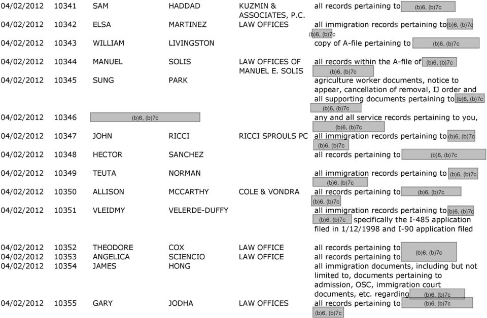 04/02/2012 10342 ELSA MARTINEZ LAW OFFICES all immigration records pertaining to 04/02/2012 10343 WILLIAM LIVINGSTON copy of A-file pertaining to 04/02/2012 10344 MANUEL SOLIS LAW OFFICES OF all