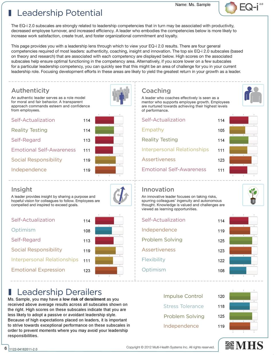 This page provides you with a leadership lens through which to view your EQ-i 2.0 results. There are four general competencies required of most leaders: authenticity, coaching, insight and innovation.