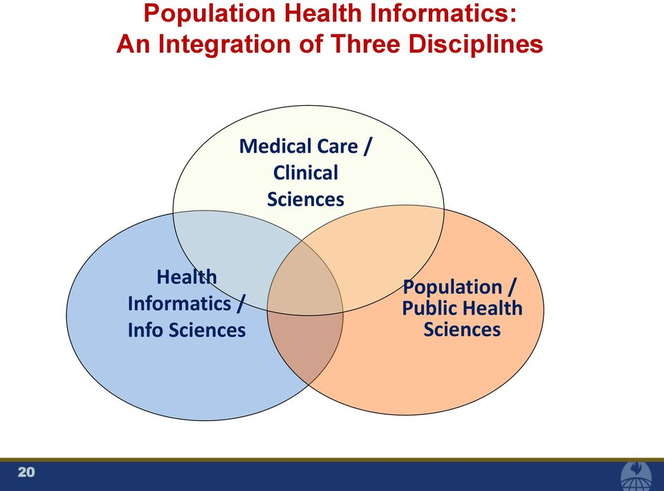Care / Clinical Sciences Health Informatics